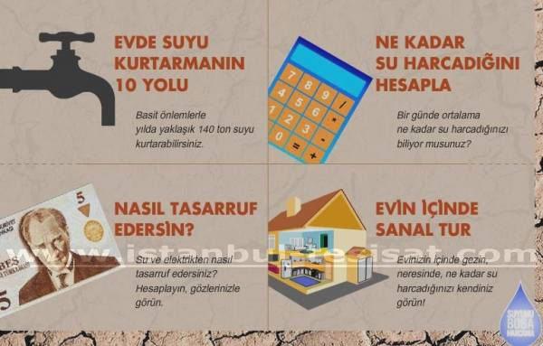 su-tasarruf-yontemleri-istanbul-tesisat-farki