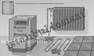 tesisat_kimyasal_uygulama