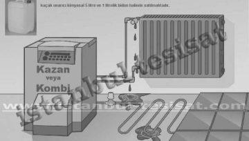 Su Tesisat Kaçaklarına Kimyasal Uygulama