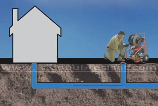 yuksek-basincli-su-ile-kanal-ve-boru-yikama-hizmeti